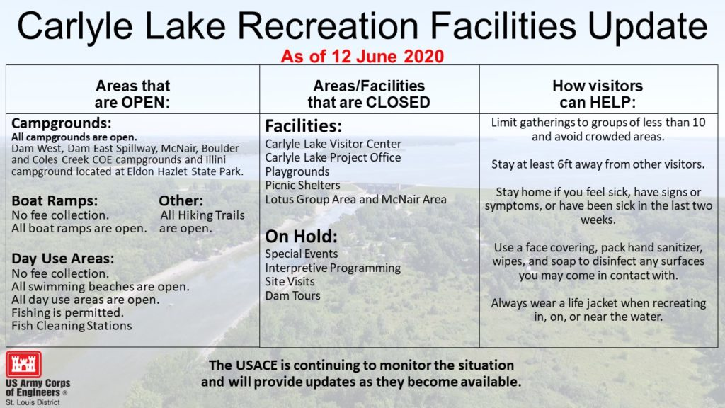 Chart showing facilities open at Carlyle Lake in Illinois.